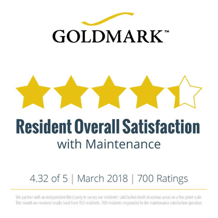 March 2018 Resident Satisfaction Survey Results