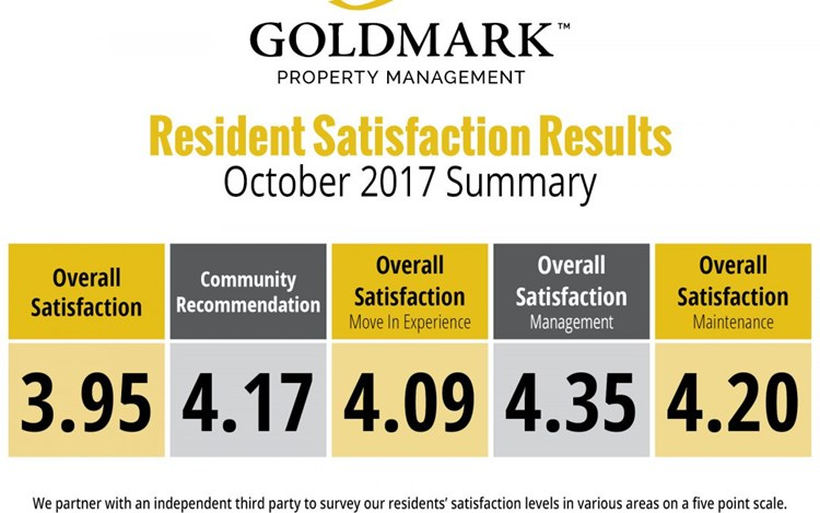 October 2017 Resident Satisfaction Survey Results
