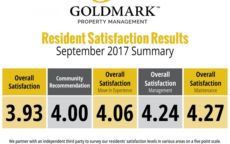 September 2017 Resident Satisfaction Survey Results