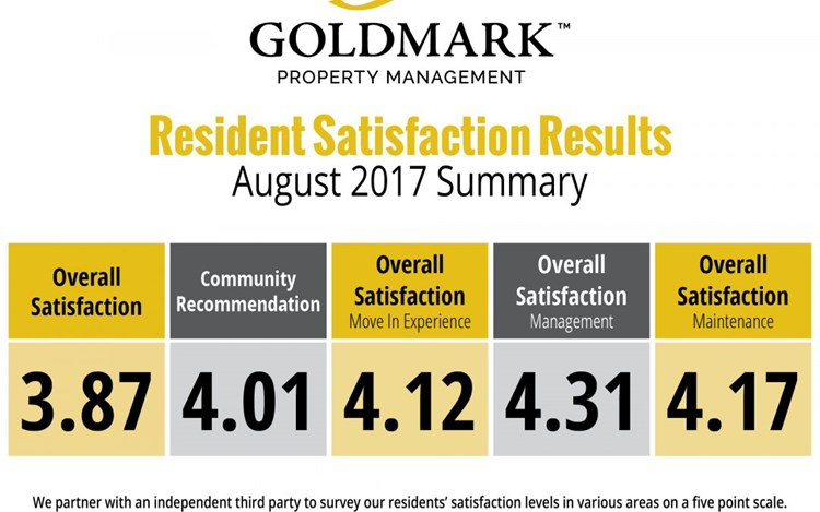August 2017 Resident Satisfaction Survey Results