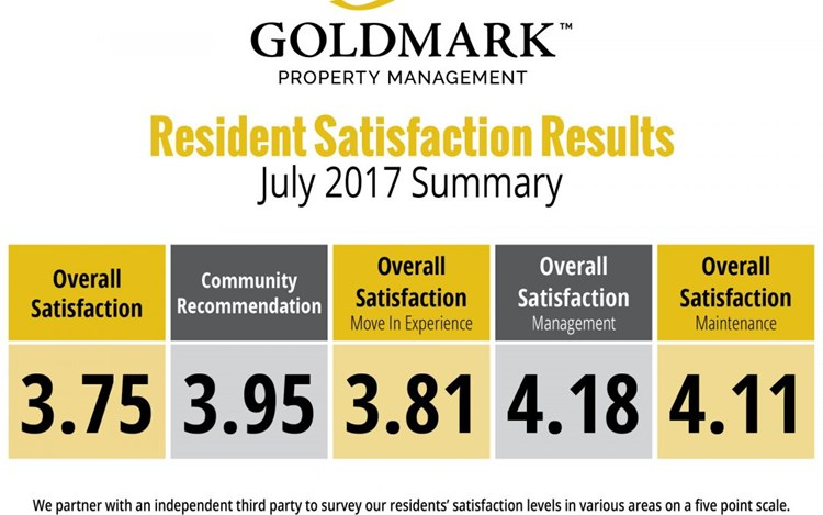 July 2017 Resident Satisfaction Survey Results