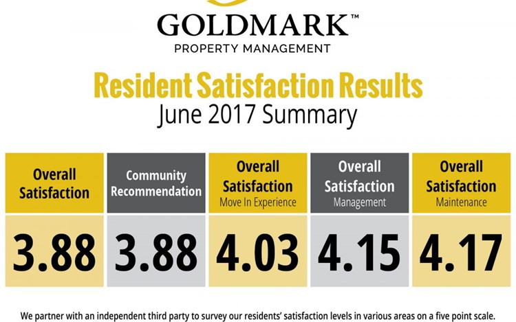 June 2017 Resident Satisfaction Survey Results