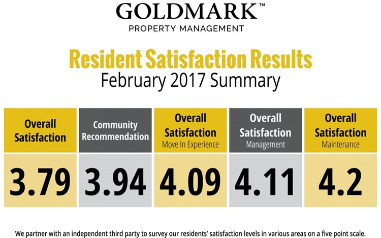 February 2017 Resident Satisfaction Survey Results