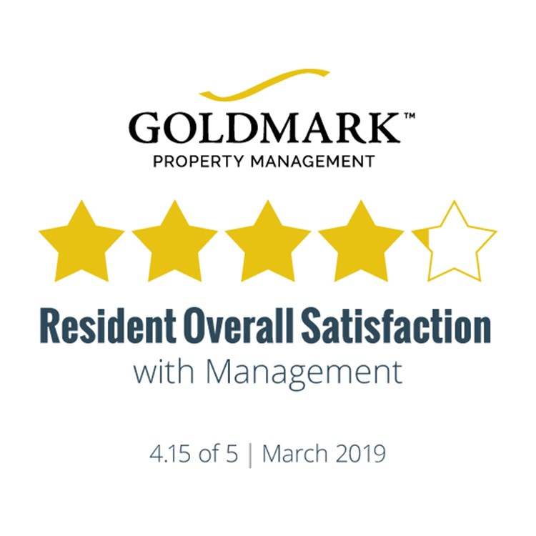 Resident Satisfaction Results for March 2019