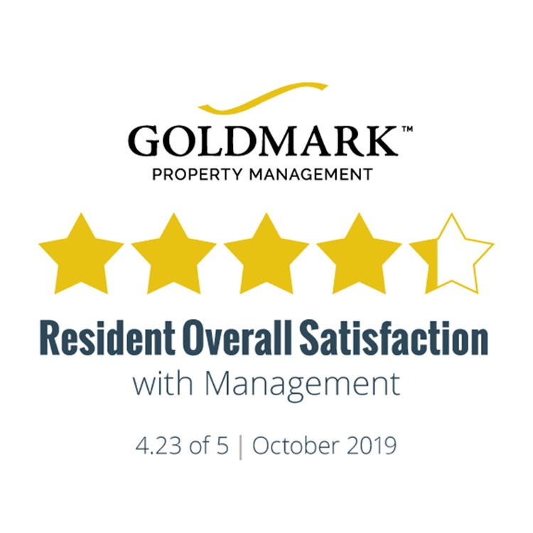 Resident Satisfaction Results for October 2019