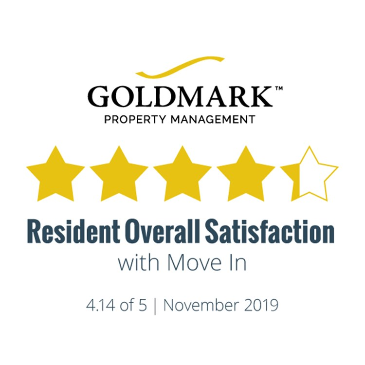 Resident Satisfaction Results for November 2019
