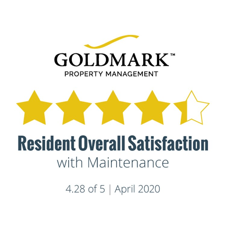 Resident Satisfaction Results for April 2020